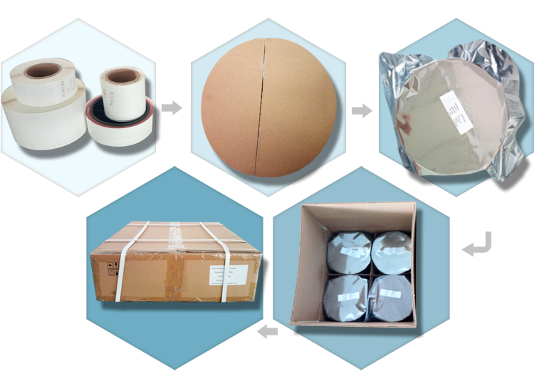 packaging process2 (1)